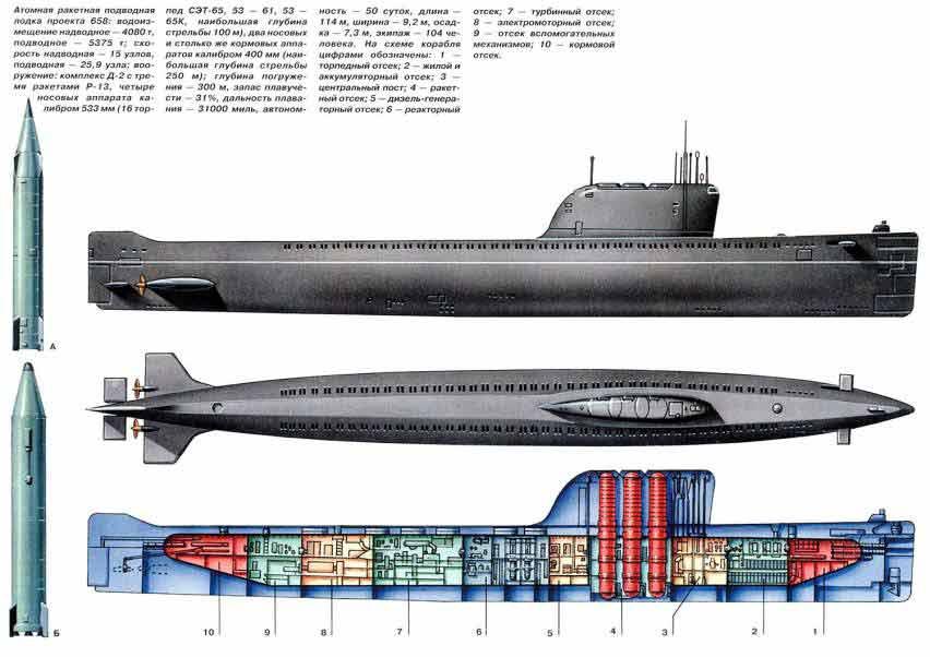 Конструкция К-19 (схема)